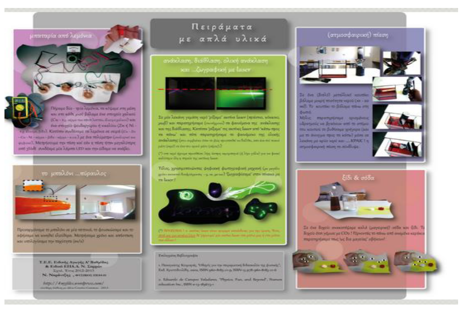 Poster with experiments of the school year 2012-2013